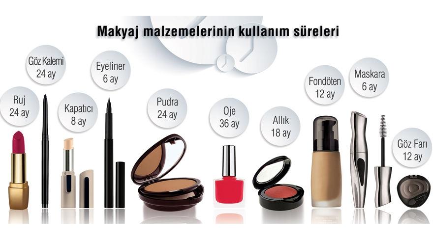 Kozmetik Alırken Dikkat! 6