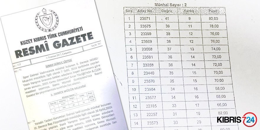 106 KİŞİLİK MÜNHAL SINAV SONUÇLARI RESMİ GAZETE'DE!