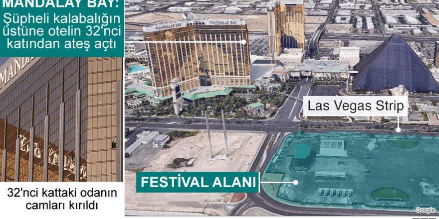 Las Vegas saldırısı hakkında şu ana kadar tüm bilinenler