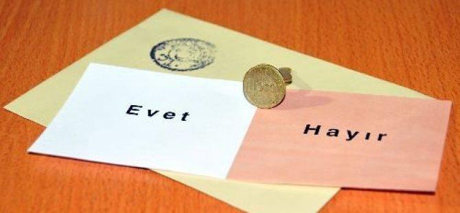 """""""HAYIR %62.32, EVET %37.68"""""""