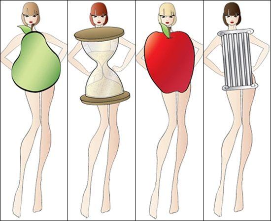 Vücut tipinize göre nasıl giyinebilirsiniz?