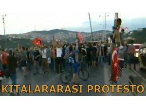 KITALARARASI PROTESTO