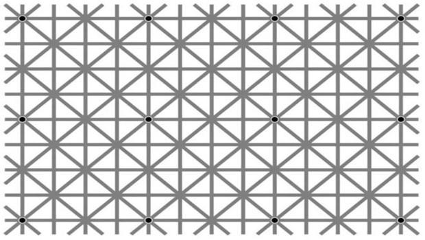 Aynı anda kaç nokta görüyorsunuz?