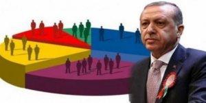 GEZİCİ TÜRKİYE'DEKİ SEÇİMLER İÇİN SON ANKET SONUÇLARINI AÇIKLADI